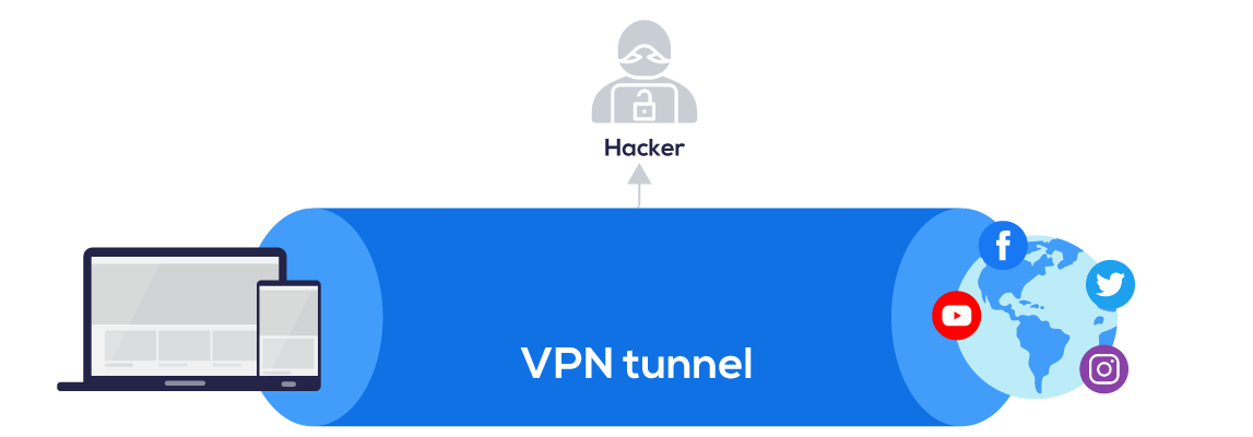 What-is-a VPN-and-how-does-it-work