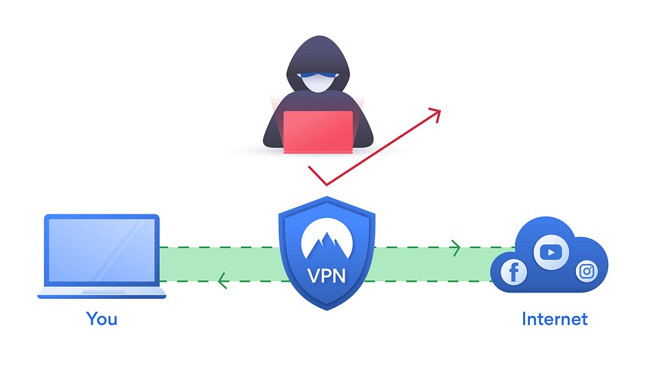 how-vpn-unblocks-websites