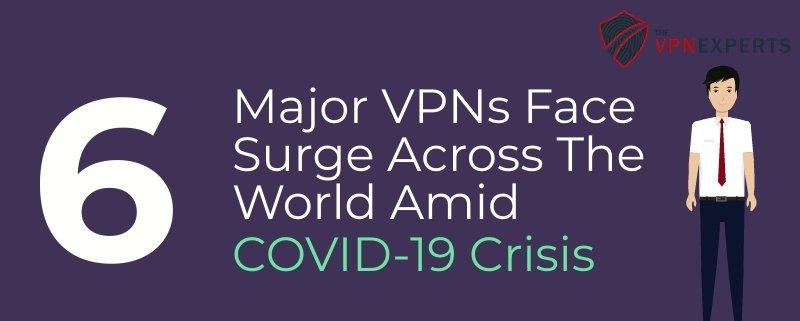 Major VPNs Face Surge Across The World Amid COVID-19 Crisis-infographics