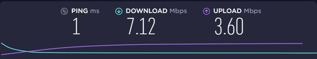 PureVPN Speed