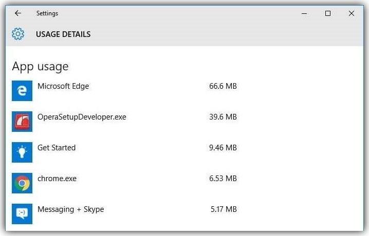 app-usage-details